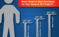 Table leg height