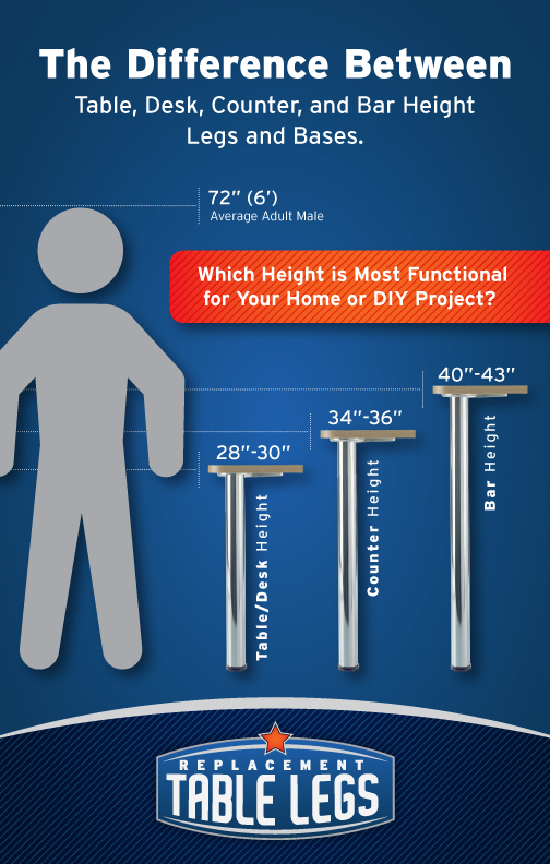 Table leg height graphic