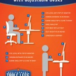 Infographic: A Visual Guide to Table Leg Hieghts from Replacementtablelegs.com