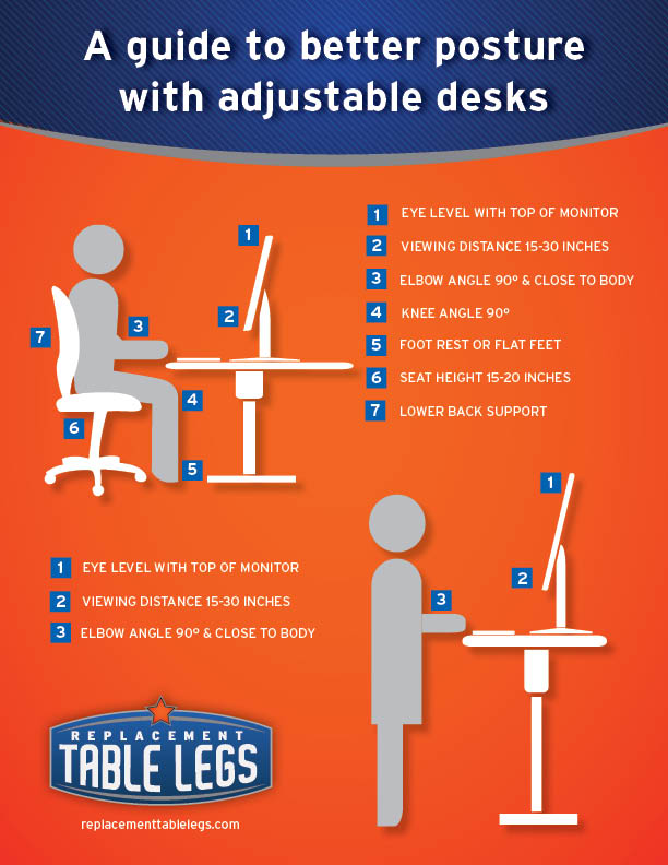 Infographic: A Visual Guide toBetter Posture for Using Adjustable Height Desks from Replacementtablelegs.com